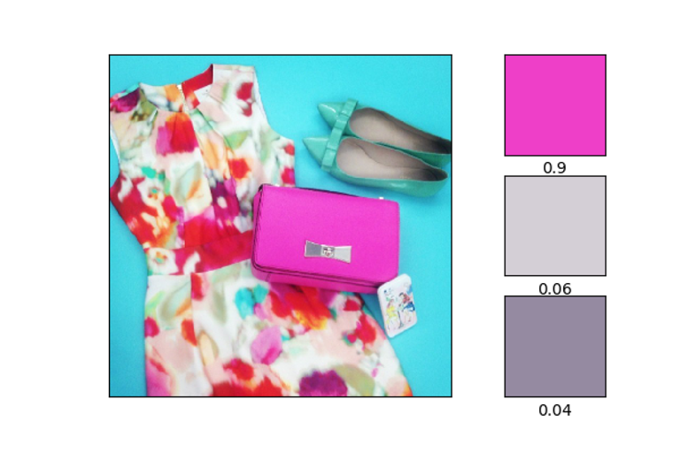 Machine Learning: Handbag Brand and Color Detection using Deep